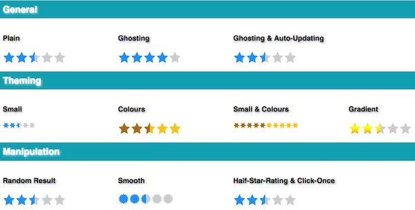 jquery-rating-plugins